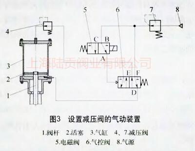 设置减压阀的气动装置结构图
