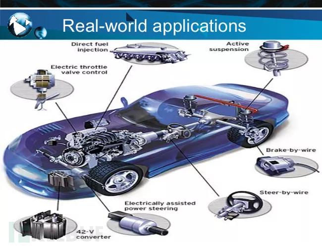 使用Metasploit进行汽车安全性测试