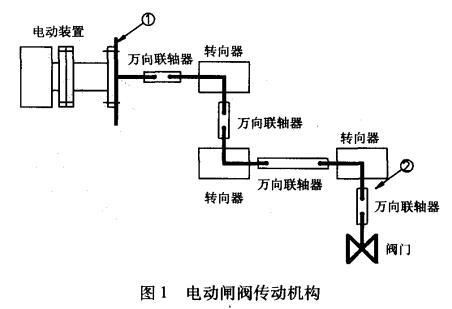 电动闸阀传动机构图