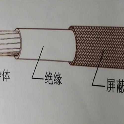 该预防铁氟龙电缆因导线过载而起火?