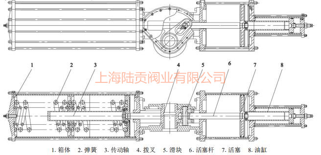 气动装置结构图