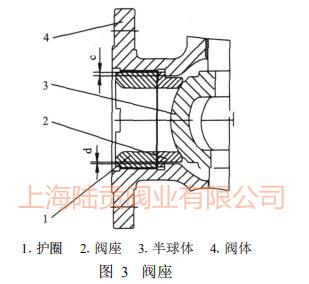 双偏心半球阀阀座结构图
