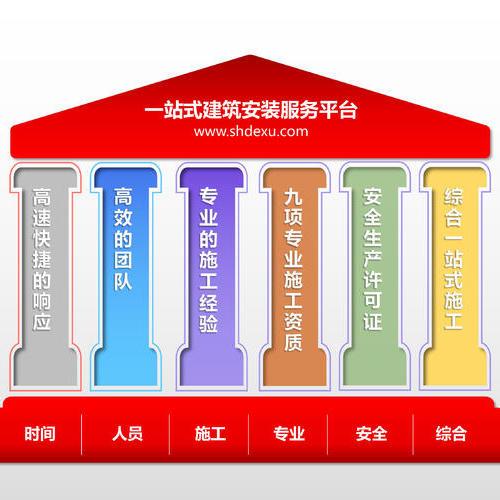 现代化建筑安装服务业0620.jpg