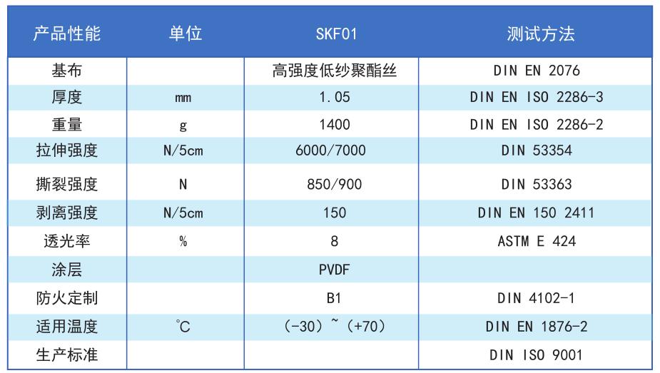 PVC skf01.png