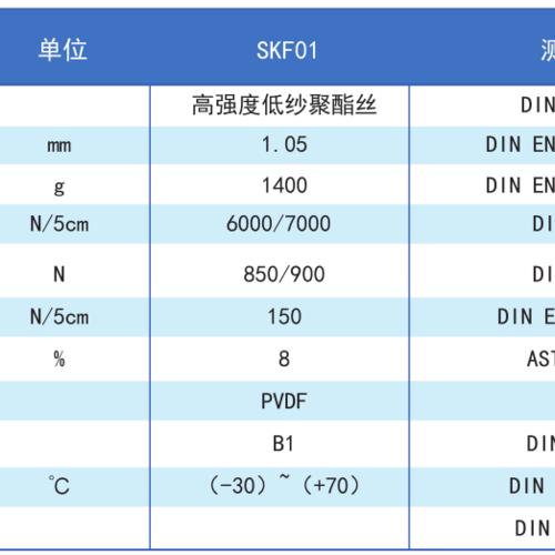 PVC产品参数 SKF01