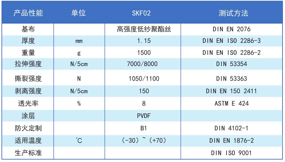 PVC skf02.jpg