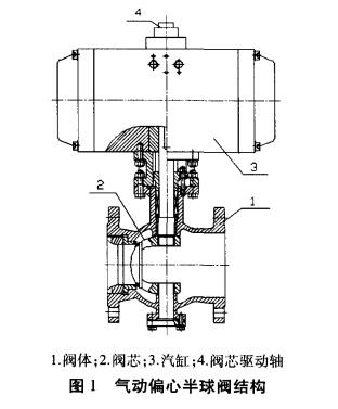 气动偏心半球阀结构图
