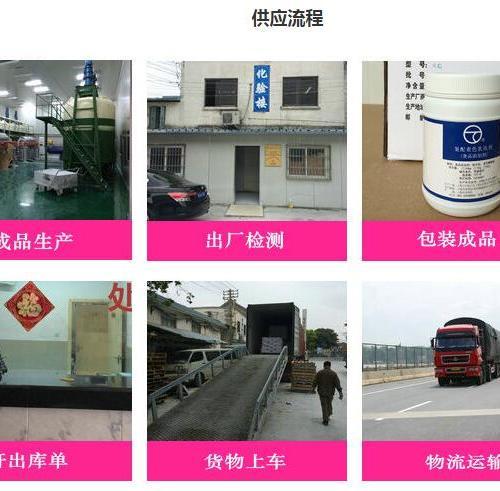 江苏沪申钛白科技有限公司-样品供应流程图