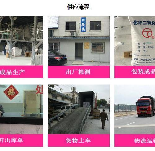 江苏沪申钛白科技有限公司-化纤级钛白粉供应流程
