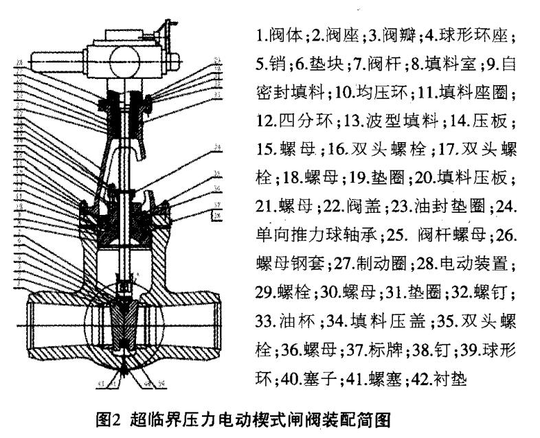 电动楔式闸阀装配图
