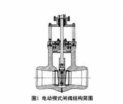 电动楔式闸阀结构简图