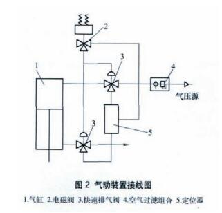 气动装置接线图