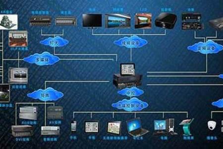 智能中控系统