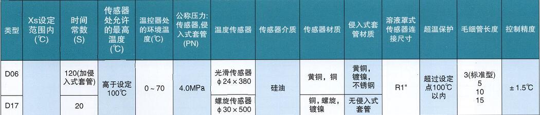 温控器参数表