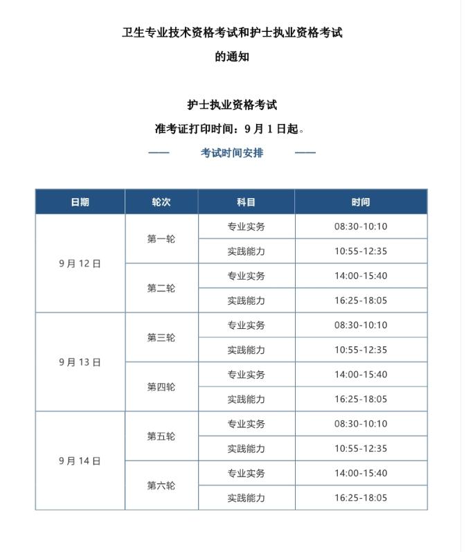 湖南省2020年全国护士执业资格考试特别提醒