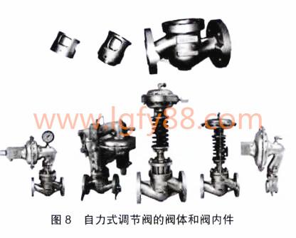 自力式调节阀内部件结构图