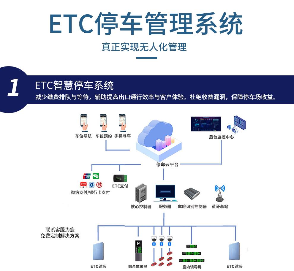 ETC一體機_07.jpg
