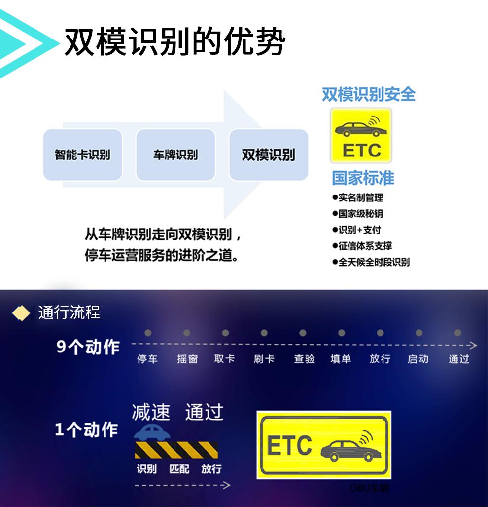 ETC一体机_03.png