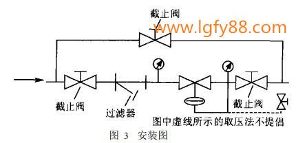 自力式压力调节阀安装图