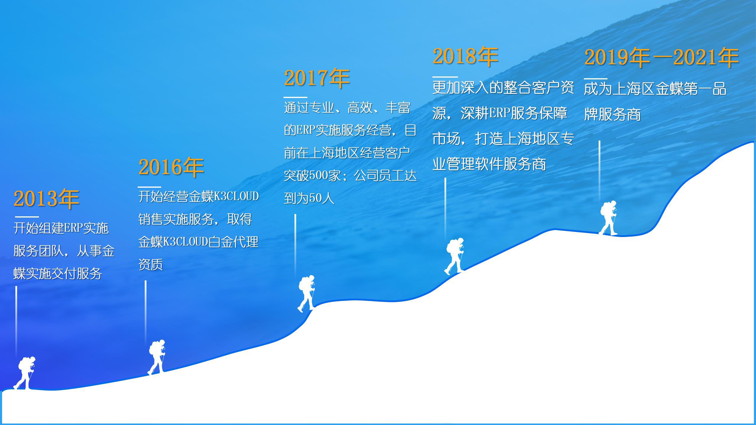 上海宝蝶信息