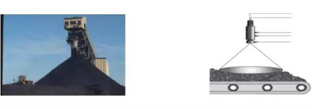关于火电厂煤炭安全监测的方案分析和介绍