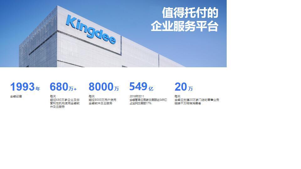 上海金蝶品牌