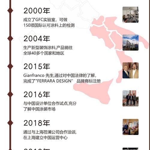 历史进程_画板 1.jpg