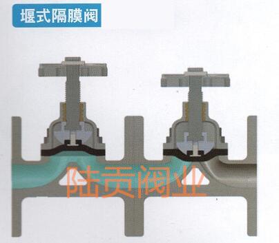 堰式隔膜阀结构图