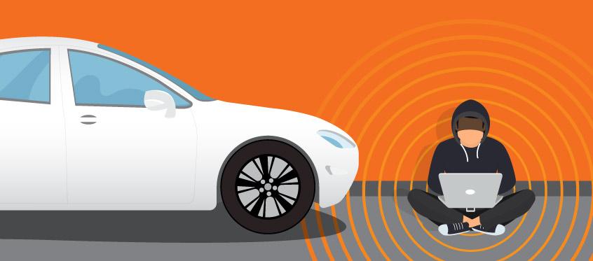 Applying Automotive TARA Method to ISO SAE 21434 standard | Synopsys