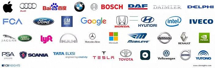 自动驾驶领域,玩家众多,成分复杂。