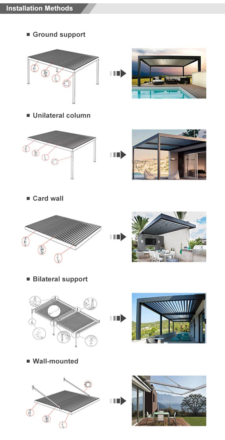 Folding pergola pergola roof kits lowes sunrooms panels for sale sunroom roof