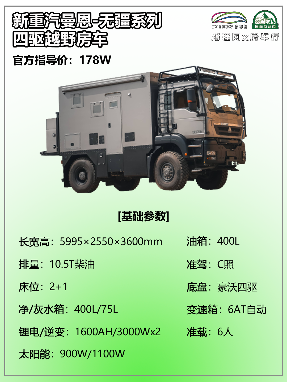 9.24上海房车展:一个能打的都没有!新重汽曼恩-无疆系列四驱越野房车