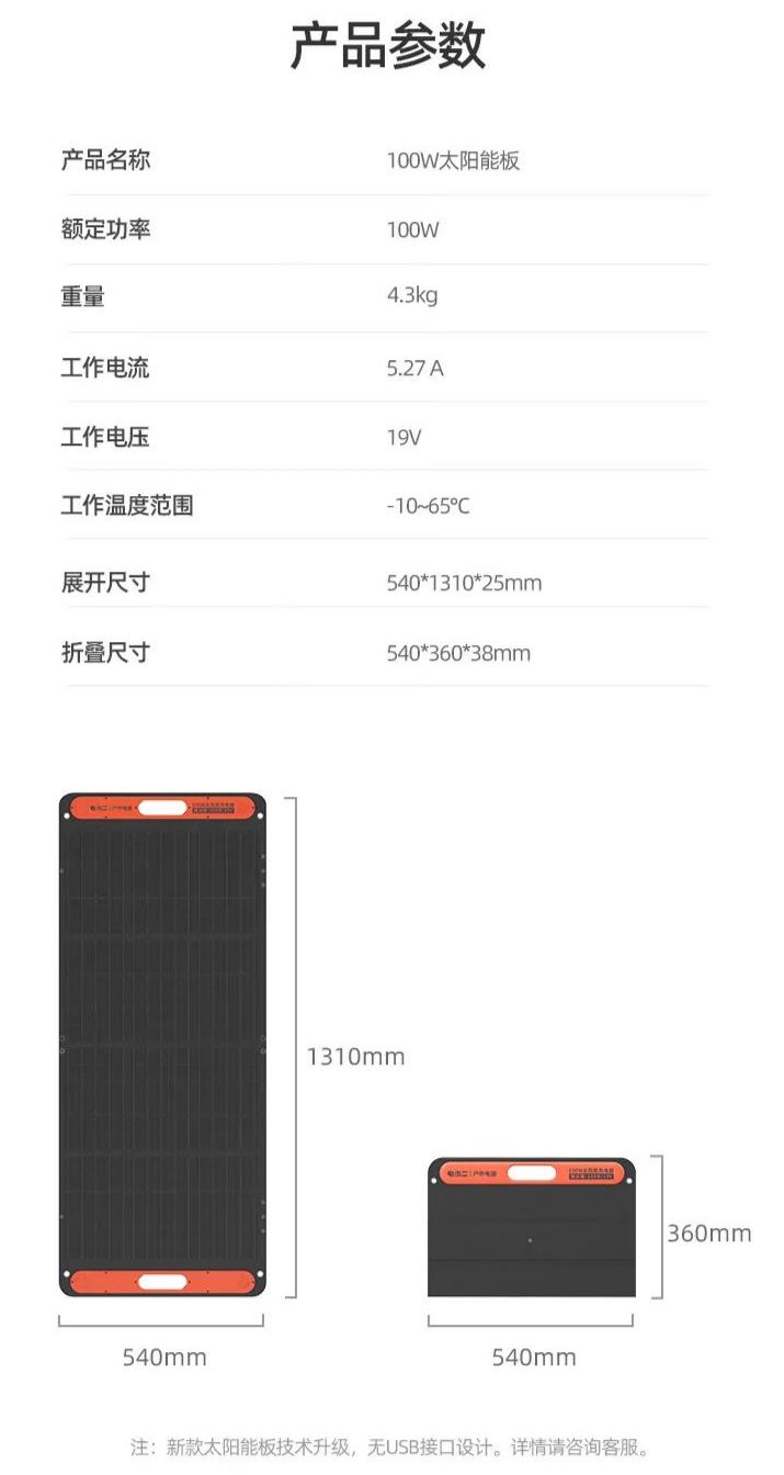 9.24上海房车展:电小二户外电源+太阳能板=用不完的电,有光的地方就有电!