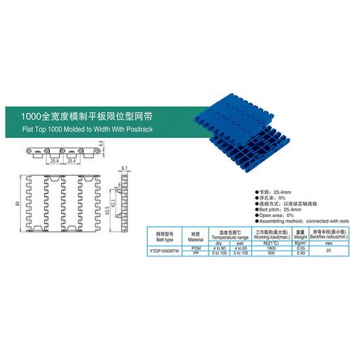 1000全宽度模制平板限位型网带