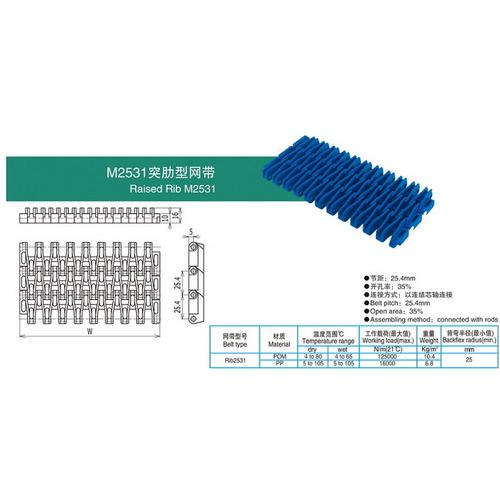 M2531突肋型网带