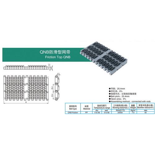 QNB防滑型网带