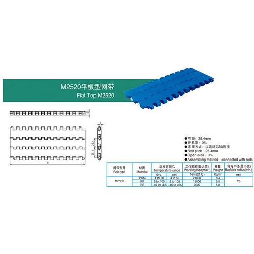 M2520平板型网带