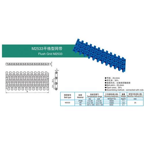 M2533平格型网带