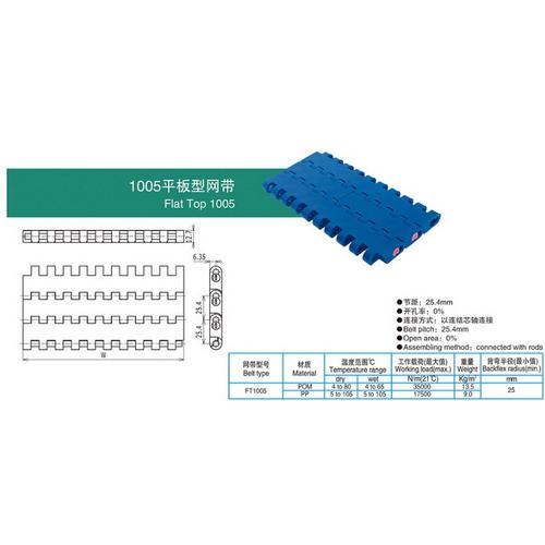 1005平板型网带