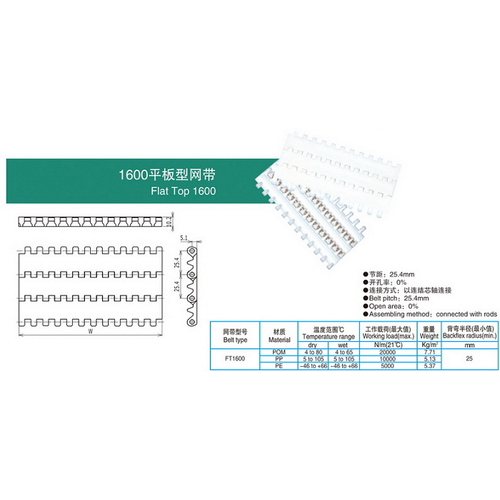 1600平板型网带