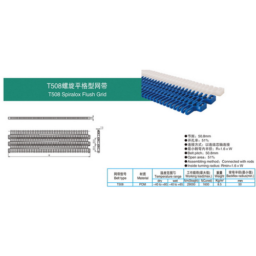 T508螺旋平格型网带