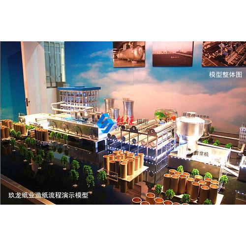 玖龙纸业造纸流程工艺演示模型