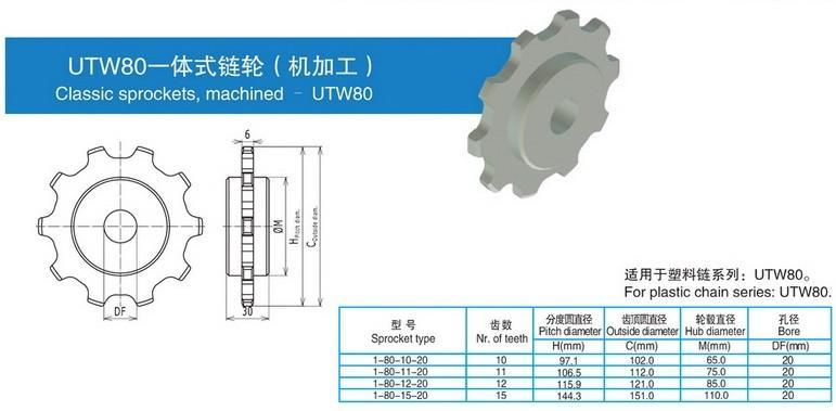 UTW80一体式链轮.jpg