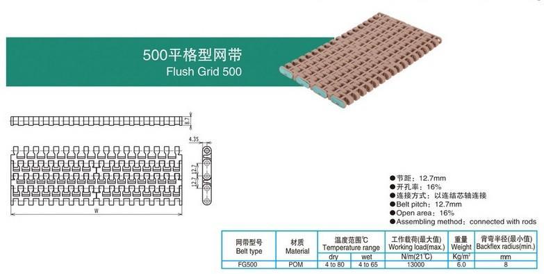500平格型网带.jpg
