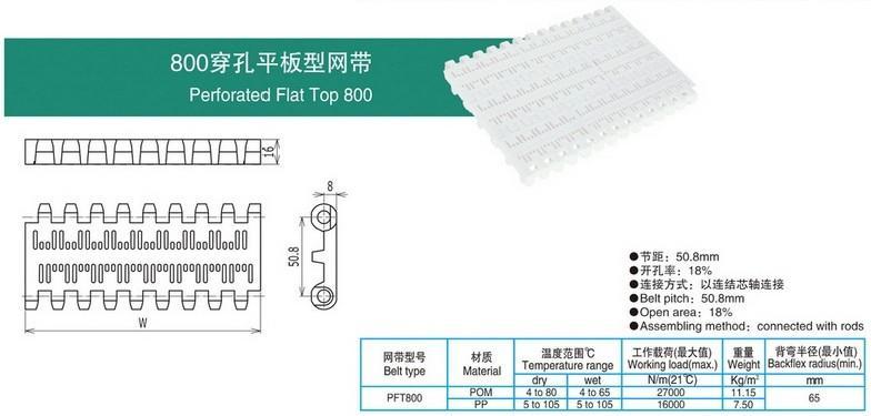 800穿孔平板型网带.jpg
