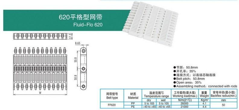 620平格型网带.jpg