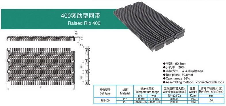 400突肋型网带.jpg