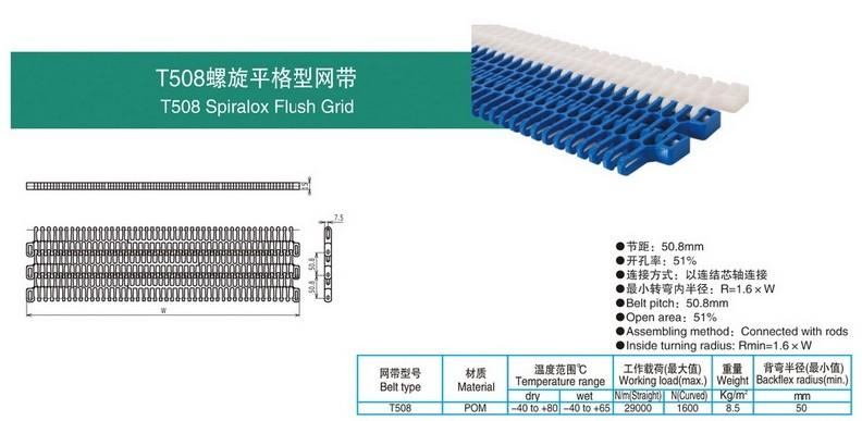 T508螺旋平格型网带.jpg
