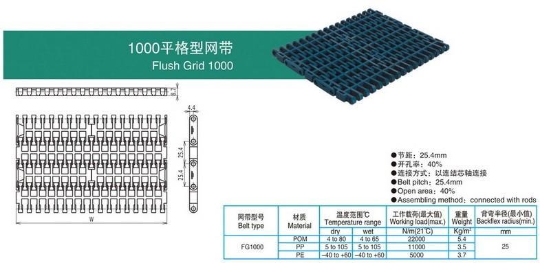 1000平格型网带.jpg