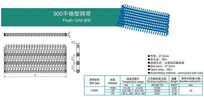 900平格型网带.jpg
